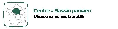 Résultats pour la région Centre - Bassin Parisien