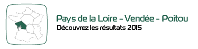 Résultats pour la région Pays de Loire - Vendée et Poitou