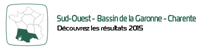 Résultats pour la région Sud-Ouest - Bassin de la Garonne - Charente